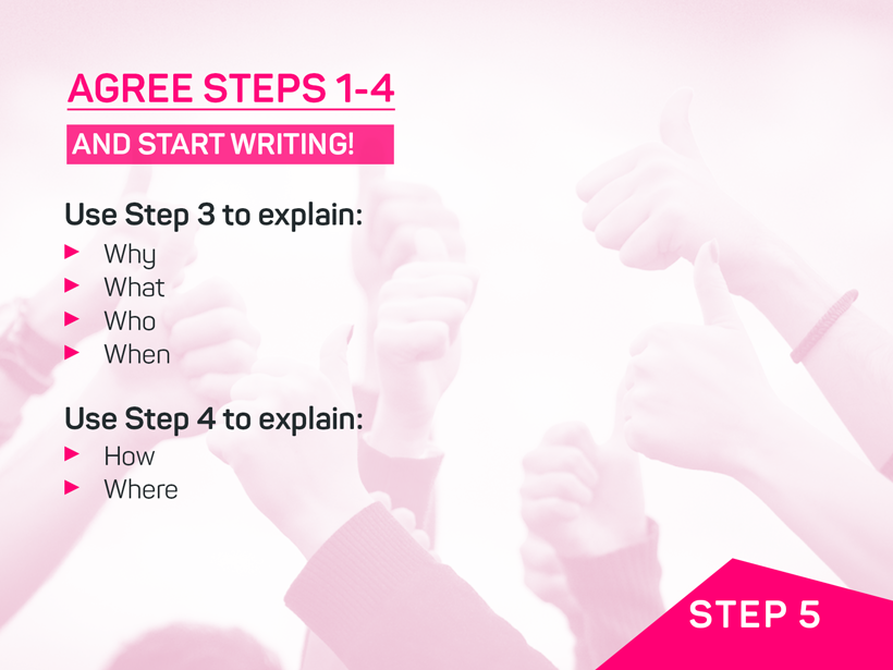 steps to writing a proposal essay