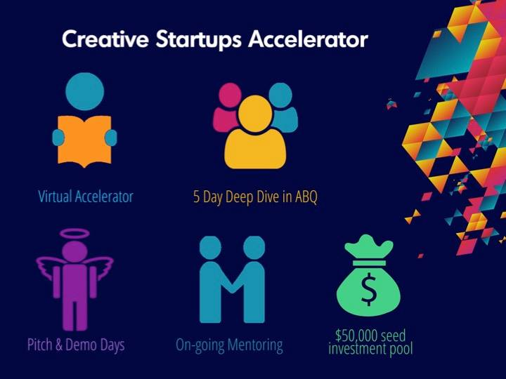 STARTUP ACCELERATOR FOR THE CREATIVE ECONOMY