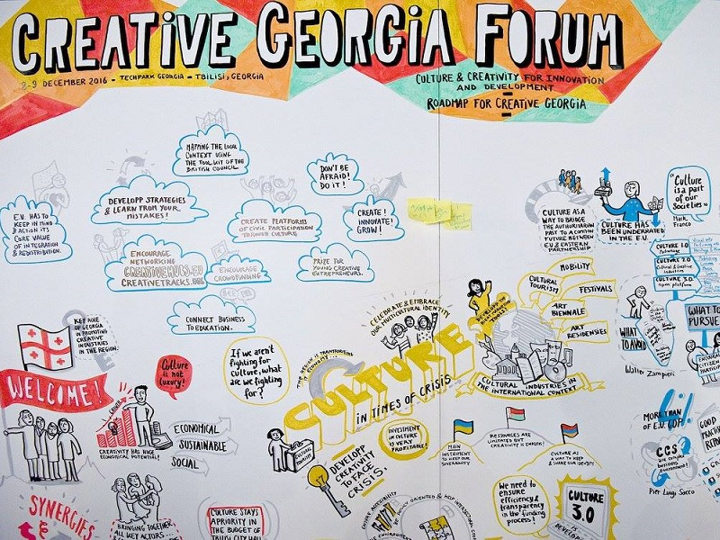 CREATIVE GEORGIA FORUM IN TEN QUOTES